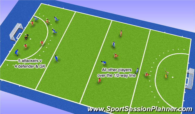Hockey Session Plan Drill (Colour): Super 9's Long Corner