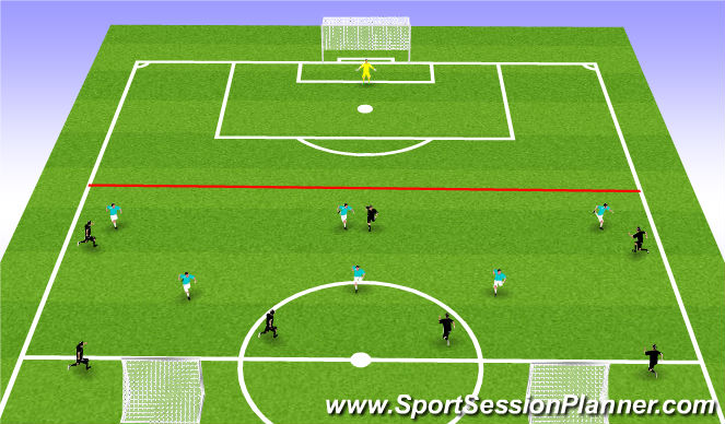 Football/Soccer Session Plan Drill (Colour): Attack v Defense with endzone