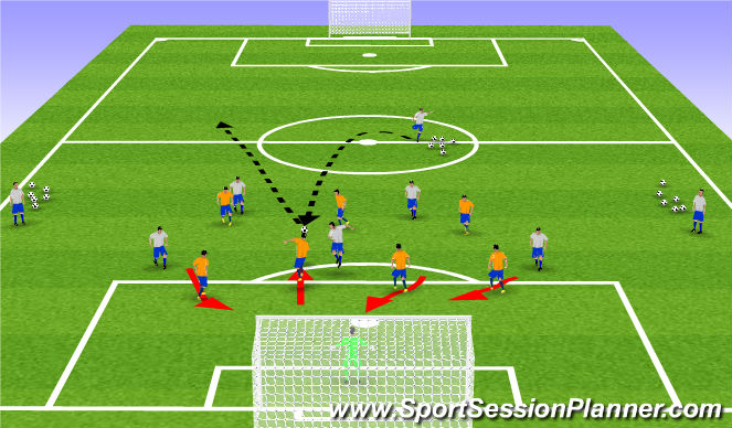 Football/Soccer Session Plan Drill (Colour): Defending Direct Play
