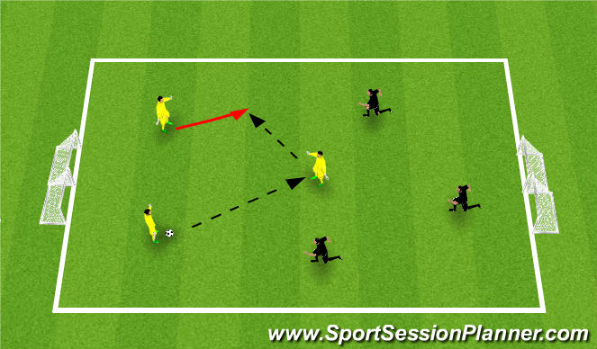 Football/Soccer Session Plan Drill (Colour): 4 v 4 / 3 v 3 scrimmages