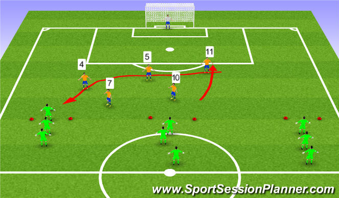 Football/Soccer Session Plan Drill (Colour): B09 Defensive Shifting