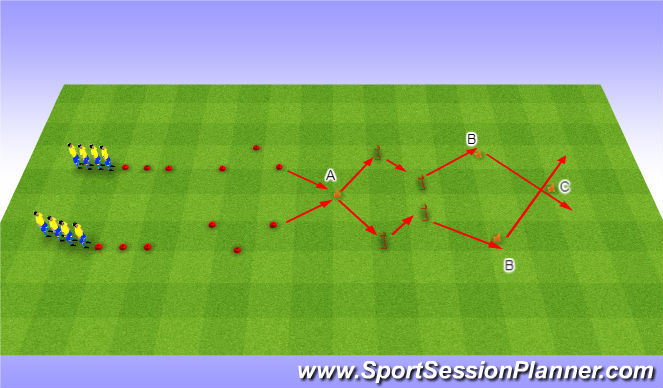 Football/Soccer Session Plan Drill (Colour): Fast Feet