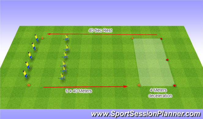 Football/Soccer Session Plan Drill (Colour): EPE Run