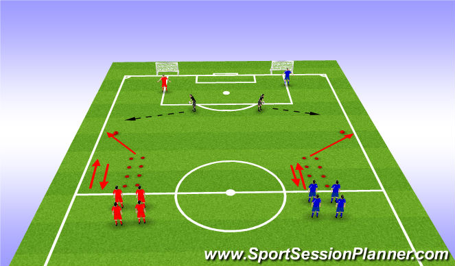 Football/Soccer Session Plan Drill (Colour): Free Roam 2 v 1