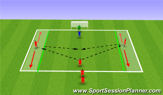 Football/Soccer Session Plan Drill (Colour): Wide 2 v 1