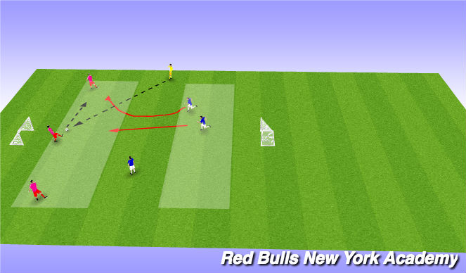 Football/Soccer Session Plan Drill (Colour): Box to Box