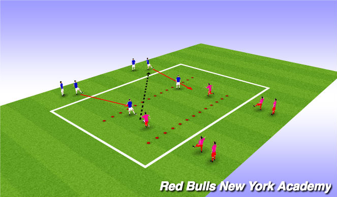 Football/Soccer Session Plan Drill (Colour): Target