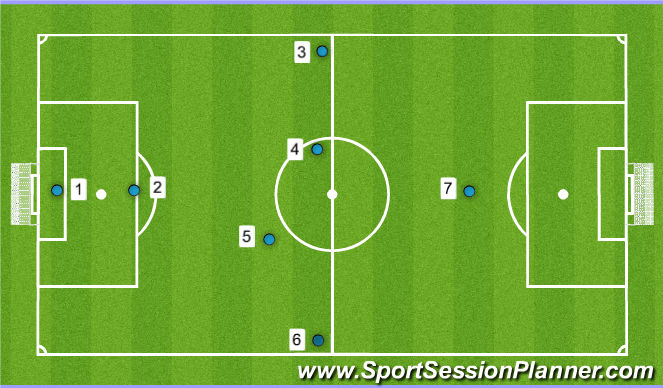 Football/Soccer Session Plan Drill (Colour): Match Targets