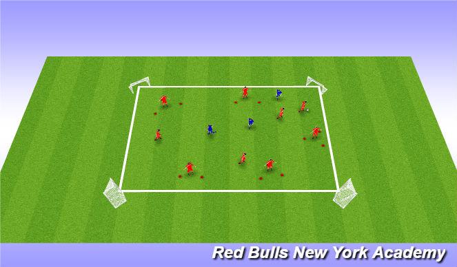 Football/Soccer Session Plan Drill (Colour): SAQ (Race Game)