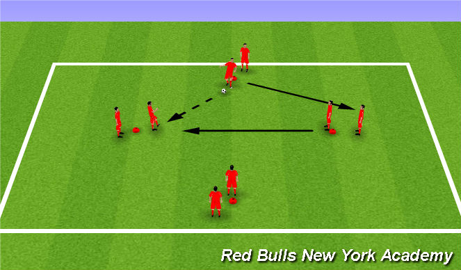 Football/Soccer Session Plan Drill (Colour): Presing Warm Up (Alternate)