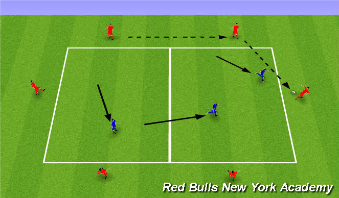 Football/Soccer Session Plan Drill (Colour): Defending as a unit - Rondo Warm Up