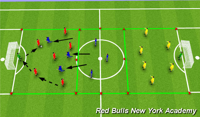 Football/Soccer Session Plan Drill (Colour): Defending As A Unit: Pressing