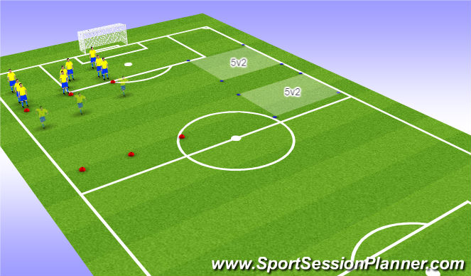 Football/Soccer Session Plan Drill (Colour): Warm up - Dynamic movements & Strechings + 5v2