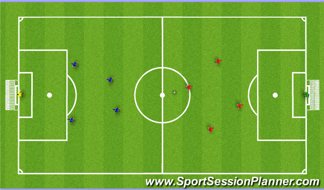 Football/Soccer Session Plan Drill (Colour): Global Full size