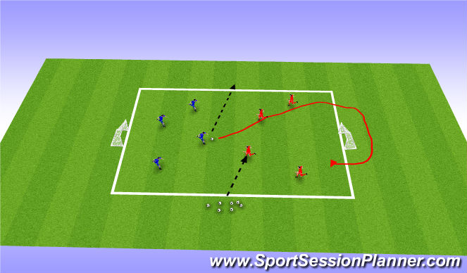 Football/Soccer Session Plan Drill (Colour): Global 3v3/3v2