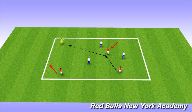 Football/Soccer Session Plan Drill (Colour): 3v3+1