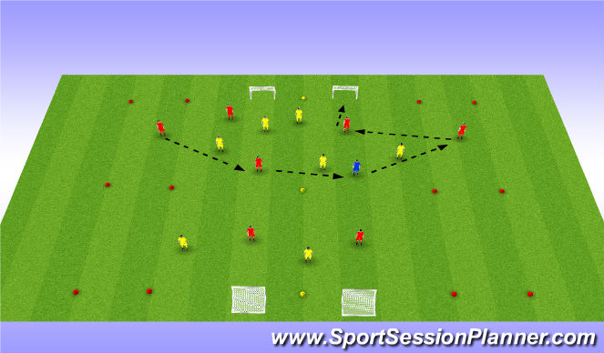Football/Soccer Session Plan Drill (Colour): Transition Game - To Goal