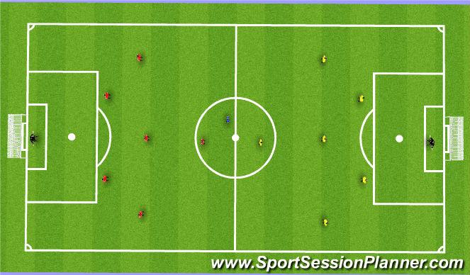 Football/Soccer Session Plan Drill (Colour): 7v7+1 Match