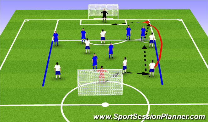 Football/Soccer Session Plan Drill (Colour): 7v7 Ultimate Soccer