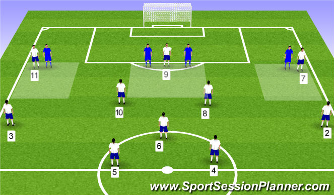 Football/Soccer Session Plan Drill (Colour): Attacking Choreogarphy