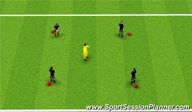 Football/Soccer Session Plan Drill (Colour): Dodge ball