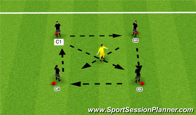 Football/Soccer Session Plan Drill (Colour): Stop ball