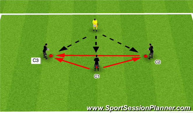Football/Soccer Session Plan Drill (Colour): Distribution (1)