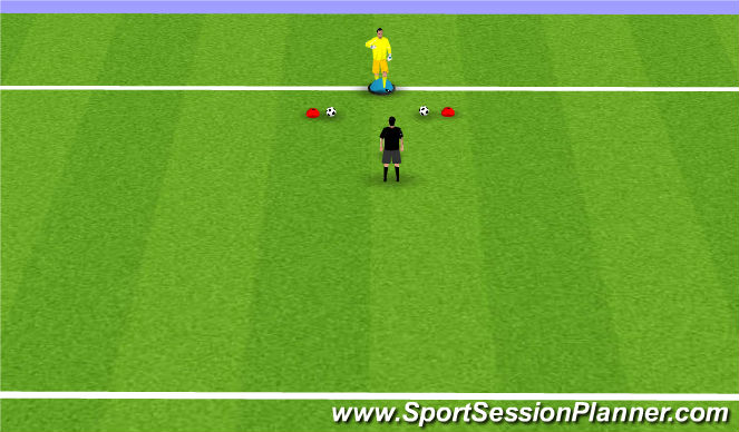 Football/Soccer Session Plan Drill (Colour): Simple save