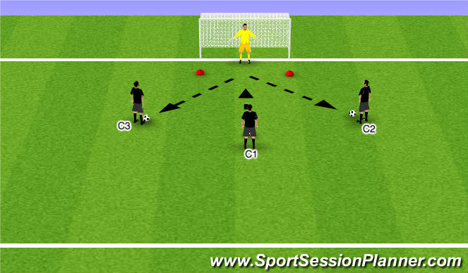 Football/Soccer Session Plan Drill (Colour): Distribution (2)