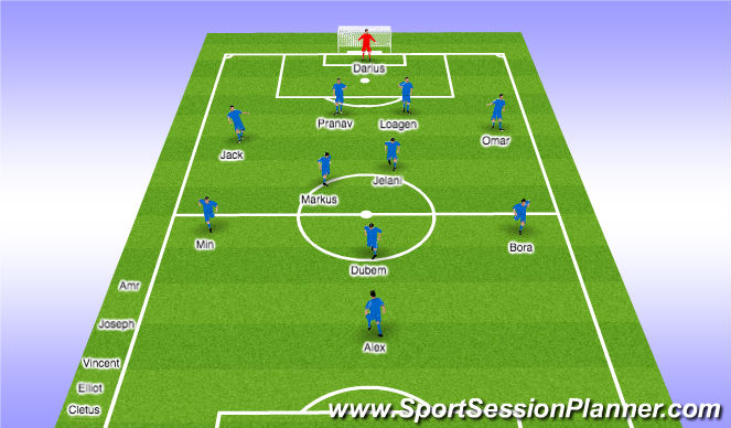 Football/Soccer Session Plan Drill (Colour): 2nd Half Start