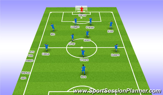 Football/Soccer Session Plan Drill (Colour): 2nd Half - last 5-10 min