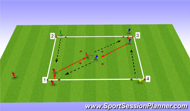 Football/Soccer Session Plan Drill (Colour): Exercise 1: Driil