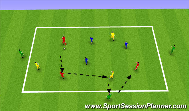 Football/Soccer Session Plan Drill (Colour): Exercise 2: Competitive Driil