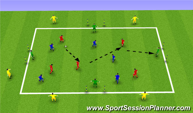 Football/Soccer Session Plan Drill (Colour): Exercise 3: Multi Directional SSG