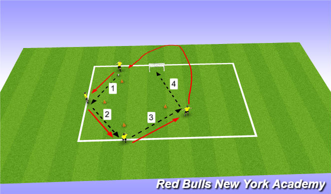 Football/Soccer Session Plan Drill (Colour): Inside pass technical repitions