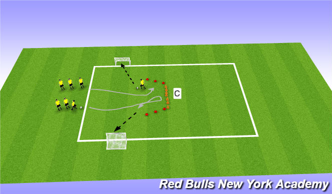 Football/Soccer Session Plan Drill (Colour): Slap Cut Technical Repitions