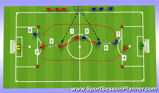 Football/Soccer Session Plan Drill (Colour): Attacking - Shooting transition to defend fitness