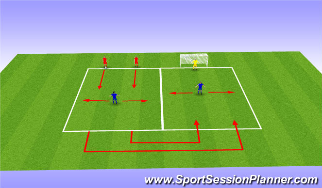 Football/Soccer Session Plan Drill (Colour): 2 v 1 Circuit