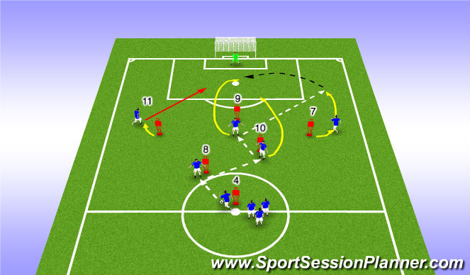 Football/Soccer Session Plan Drill (Colour): Crossing & Finishing - 4141