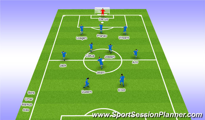 Football/Soccer Session Plan Drill (Colour): 2nd Half - 15min