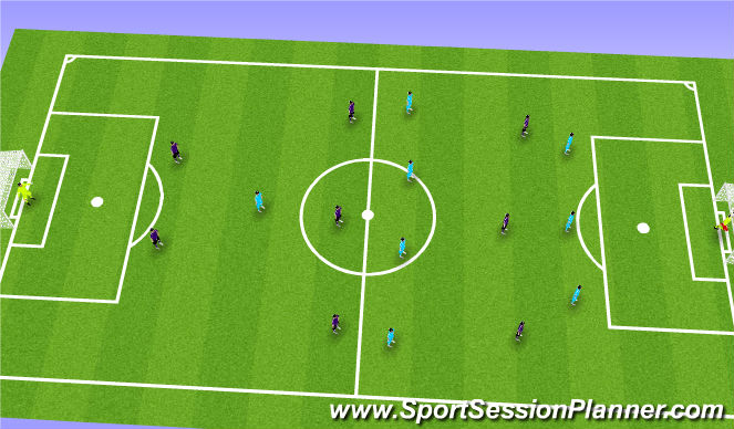 Football/Soccer Session Plan Drill (Colour): 9 v 9 Game