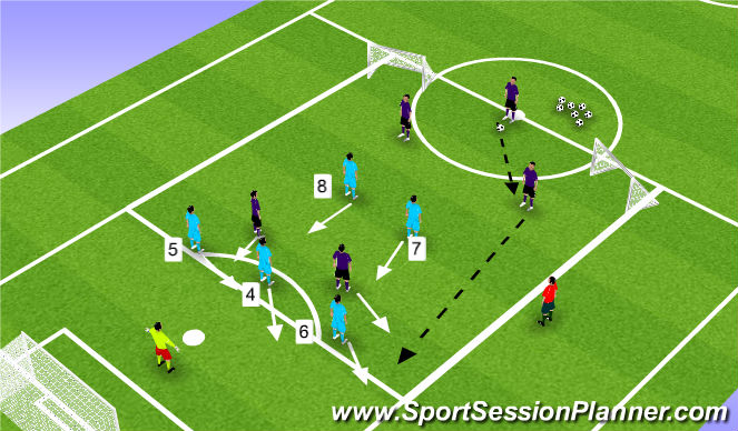 Football/Soccer Session Plan Drill (Colour): Function 2