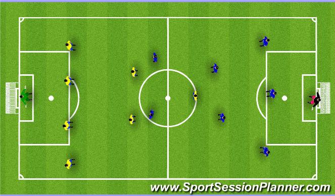Football/Soccer Session Plan Drill (Colour): 8V8 Defending