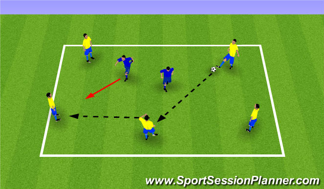 Football/Soccer Session Plan Drill (Colour): 5v2 Defending