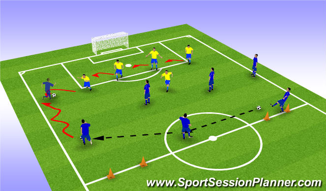 Football/Soccer Session Plan Drill (Colour): Team Shape (Defensive organisation