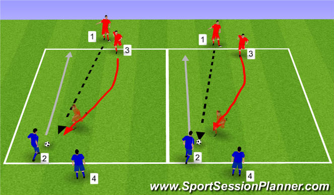 Football/Soccer Session Plan Drill (Colour): Individual Defending//2v2