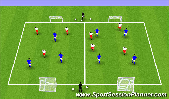 Football/Soccer Session Plan Drill (Colour): Week 11 ODP 2nd Session Global
