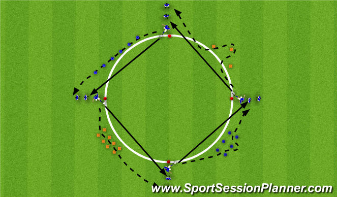 Football/Soccer Session Plan Drill (Colour): Training 1