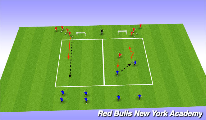 Football/Soccer Session Plan Drill (Colour): Main Theme- Receiving - Straight pass - No pressure