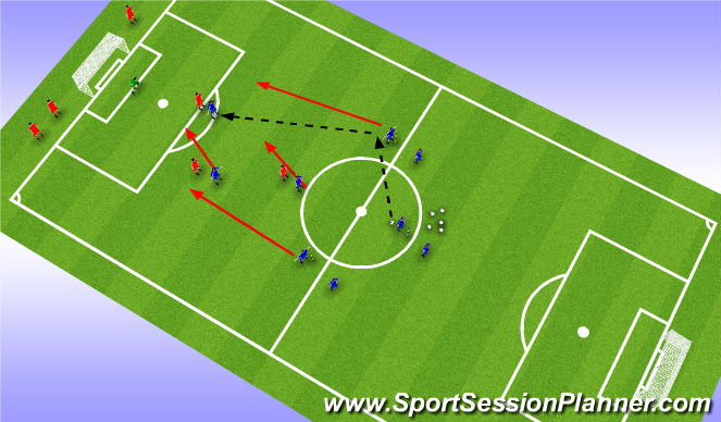 Football/Soccer Session Plan Drill (Colour): drill working thro midfield supporting strikers